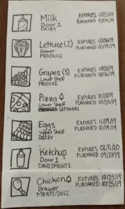 Example Food List