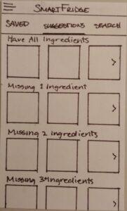 Recipes Based on Food Items